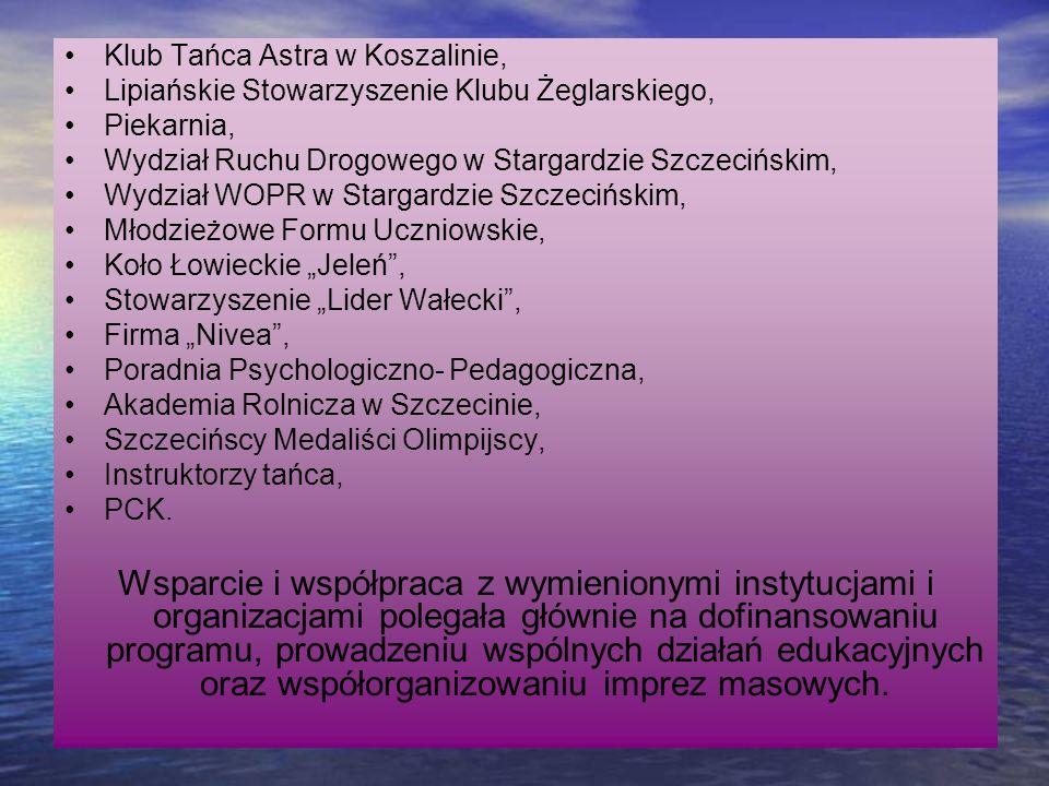 Klub Tańca Astra w Koszalinie, Lipiańskie Stowarzyszenie Klubu Żeglarskiego, Piekarnia, Wydział Ruchu Drogowego w Stargardzie Szczecińskim, Wydział WO