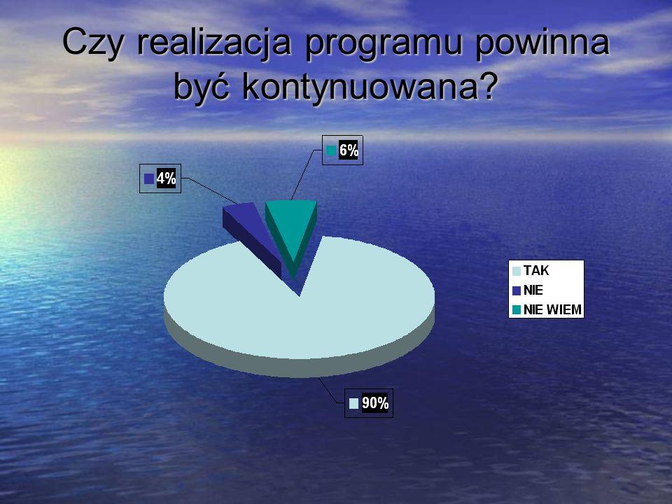 Czy realizacja programu powinna być kontynuowana?
