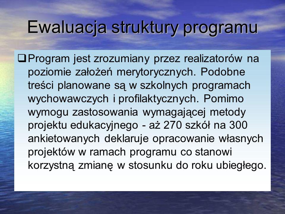 Ewaluacja struktury programu Program jest zrozumiany przez realizatorów na poziomie założeń merytorycznych. Podobne treści planowane są w szkolnych pr