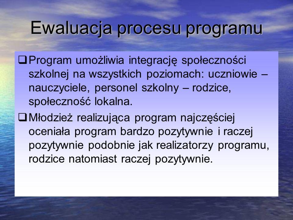 Ewaluacja procesu programu Program umożliwia integrację społeczności szkolnej na wszystkich poziomach: uczniowie – nauczyciele, personel szkolny – rod