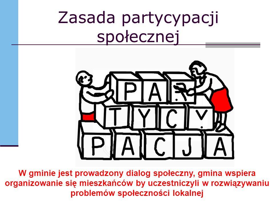 Zasada partycypacji społecznej W gminie jest prowadzony dialog społeczny, gmina wspiera organizowanie się mieszkańców by uczestniczyli w rozwiązywaniu problemów społeczności lokalnej
