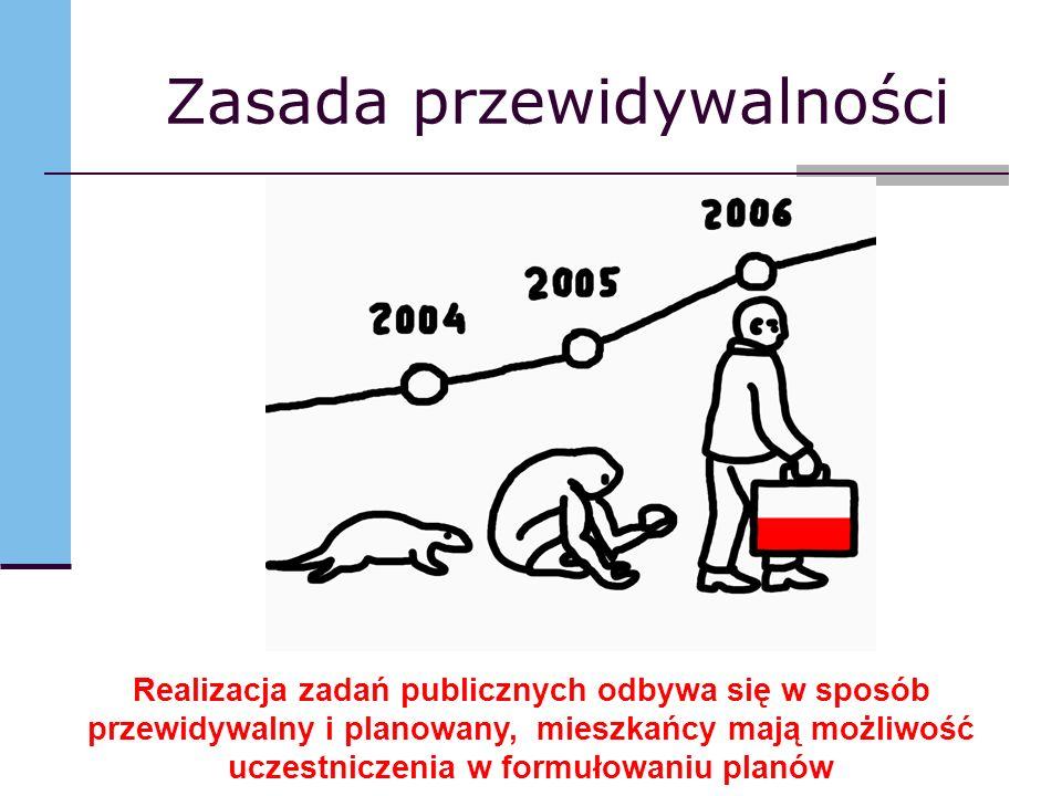 Zasada przewidywalności Realizacja zadań publicznych odbywa się w sposób przewidywalny i planowany, mieszkańcy mają możliwość uczestniczenia w formuło