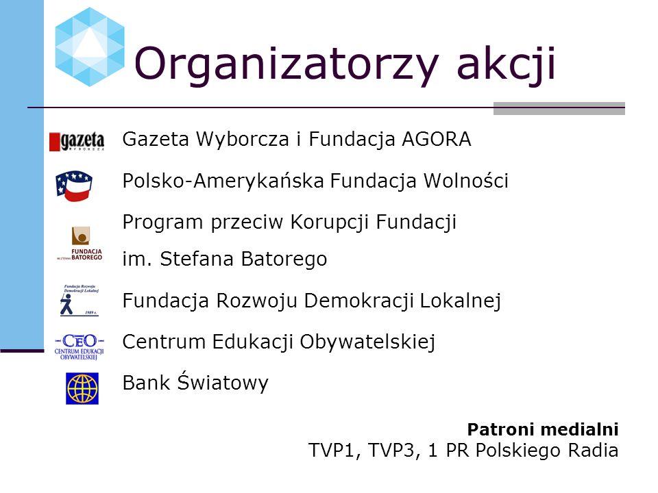 Organizatorzy akcji Gazeta Wyborcza i Fundacja AGORA Polsko-Amerykańska Fundacja Wolności Program przeciw Korupcji Fundacji im. Stefana Batorego Funda