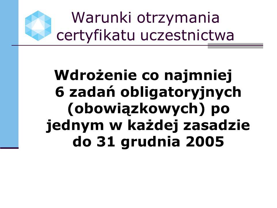 Warunki otrzymania certyfikatu uczestnictwa Wdrożenie co najmniej 6 zadań obligatoryjnych (obowiązkowych) po jednym w każdej zasadzie do 31 grudnia 2005
