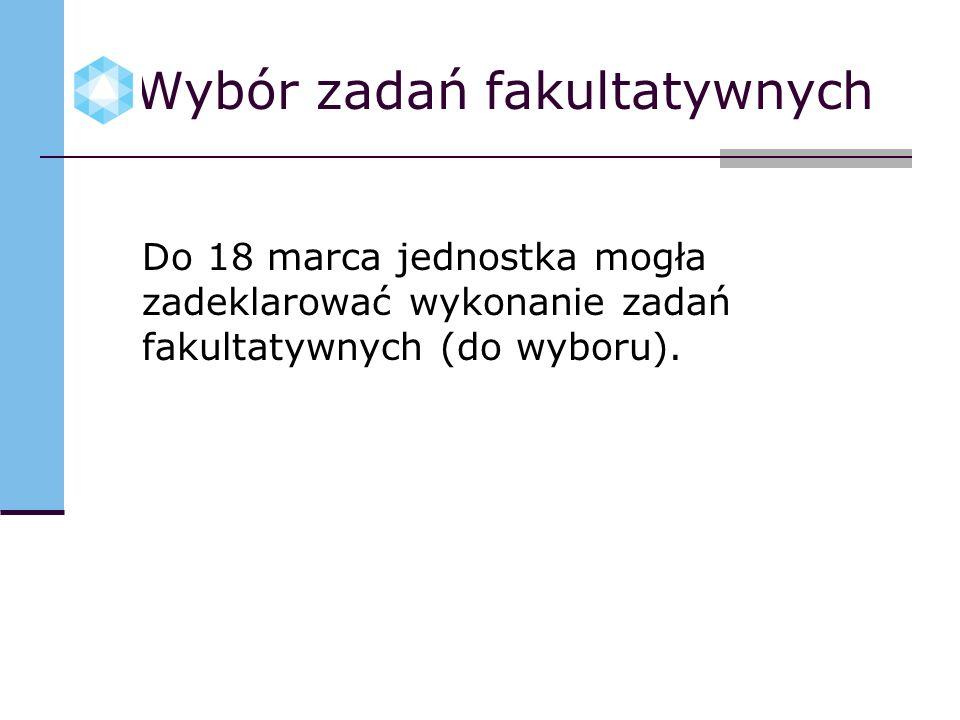 Wybór zadań fakultatywnych Do 18 marca jednostka mogła zadeklarować wykonanie zadań fakultatywnych (do wyboru).