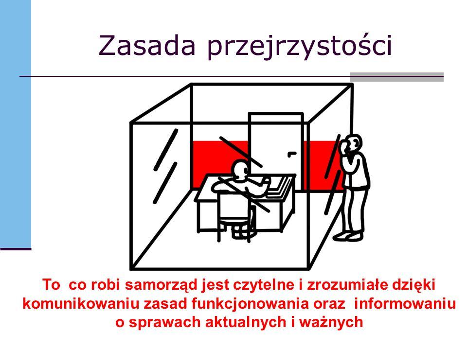 Zasada przejrzystości To co robi samorząd jest czytelne i zrozumiałe dzięki komunikowaniu zasad funkcjonowania oraz informowaniu o sprawach aktualnych