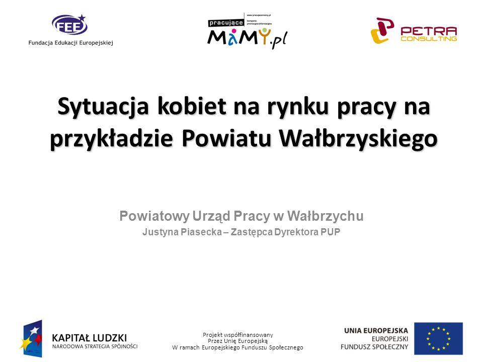 Projekt współfinansowany Przez Unię Europejską W ramach Europejskiego Funduszu Społecznego Powiatowy Urząd Pracy w Wałbrzychu Justyna Piasecka – Zastę