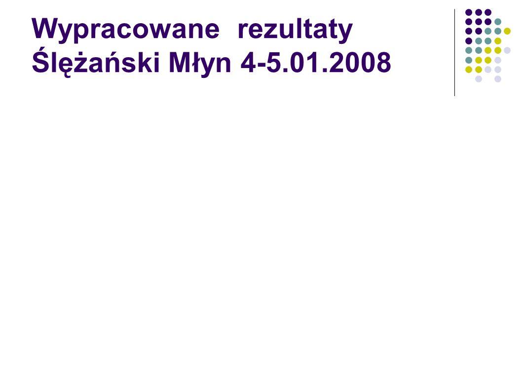 Wypracowane rezultaty Ślężański Młyn 4-5.01.2008