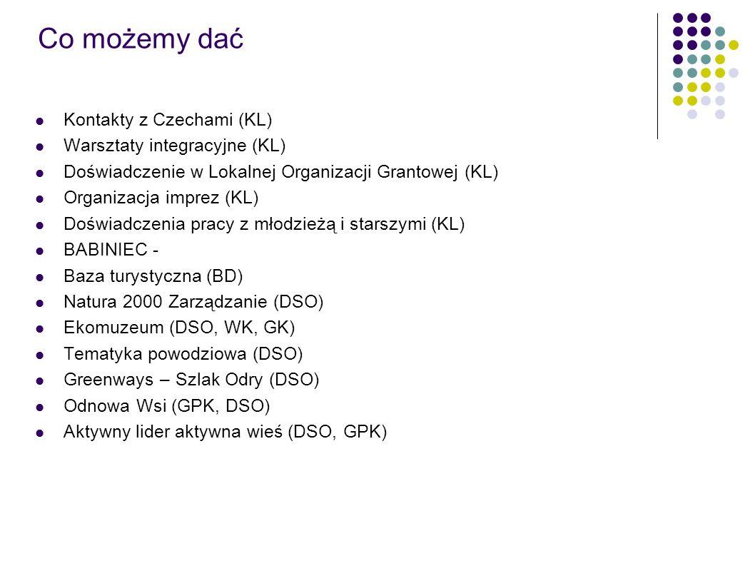 Co możemy dać Kontakty z Czechami (KL) Warsztaty integracyjne (KL) Doświadczenie w Lokalnej Organizacji Grantowej (KL) Organizacja imprez (KL) Doświadczenia pracy z młodzieżą i starszymi (KL) BABINIEC - Baza turystyczna (BD) Natura 2000 Zarządzanie (DSO) Ekomuzeum (DSO, WK, GK) Tematyka powodziowa (DSO) Greenways – Szlak Odry (DSO) Odnowa Wsi (GPK, DSO) Aktywny lider aktywna wieś (DSO, GPK)