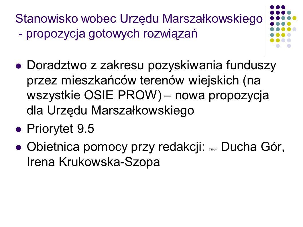 Stanowisko wobec Urzędu Marszałkowskiego - propozycja gotowych rozwiązań Doradztwo z zakresu pozyskiwania funduszy przez mieszkańców terenów wiejskich (na wszystkie OSIE PROW) – nowa propozycja dla Urzędu Marszałkowskiego Priorytet 9.5 Obietnica pomocy przy redakcji: TEAM Ducha Gór, Irena Krukowska-Szopa