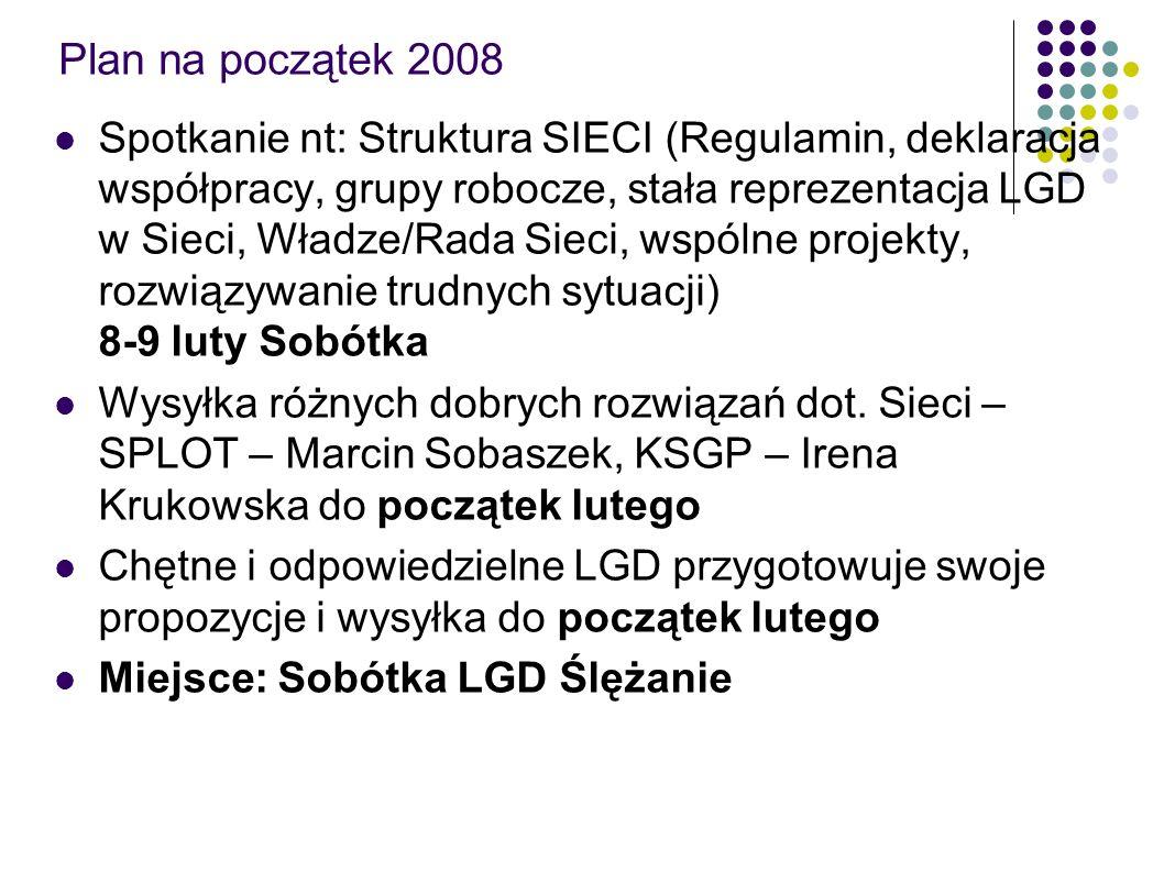 Plan na początek 2008 Spotkanie nt: Struktura SIECI (Regulamin, deklaracja współpracy, grupy robocze, stała reprezentacja LGD w Sieci, Władze/Rada Sieci, wspólne projekty, rozwiązywanie trudnych sytuacji) 8-9 luty Sobótka Wysyłka różnych dobrych rozwiązań dot.