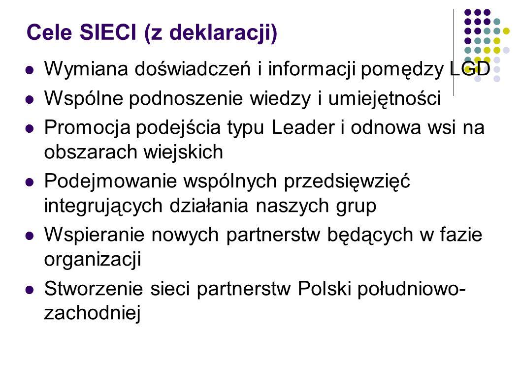 Cele SIECI (z deklaracji) Wymiana doświadczeń i informacji pomędzy LGD Wspólne podnoszenie wiedzy i umiejętności Promocja podejścia typu Leader i odnowa wsi na obszarach wiejskich Podejmowanie wspólnych przedsięwzięć integrujących działania naszych grup Wspieranie nowych partnerstw będących w fazie organizacji Stworzenie sieci partnerstw Polski południowo- zachodniej