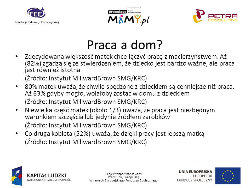 Projekt współfinansowany Przez Unię Europejską W ramach Europejskiego Funduszu Społecznego Praca a dom? Zdecydowana większość matek chce łączyć pracę
