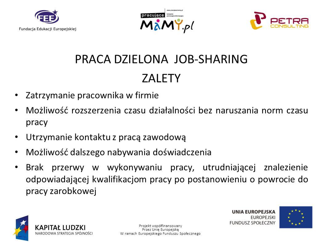 Projekt współfinansowany Przez Unię Europejską W ramach Europejskiego Funduszu Społecznego PRACA DZIELONA JOB-SHARING ZALETY Możliwość wykorzystania doświadczenia doświadczenia i pomysłowości większej ilości pracowników Możliwość bardziej elastycznego reagowania na absencję pracowników w pracy Możliwość wyboru przez pracowników czasu pracy najbardziej dla nich odpowiedniego