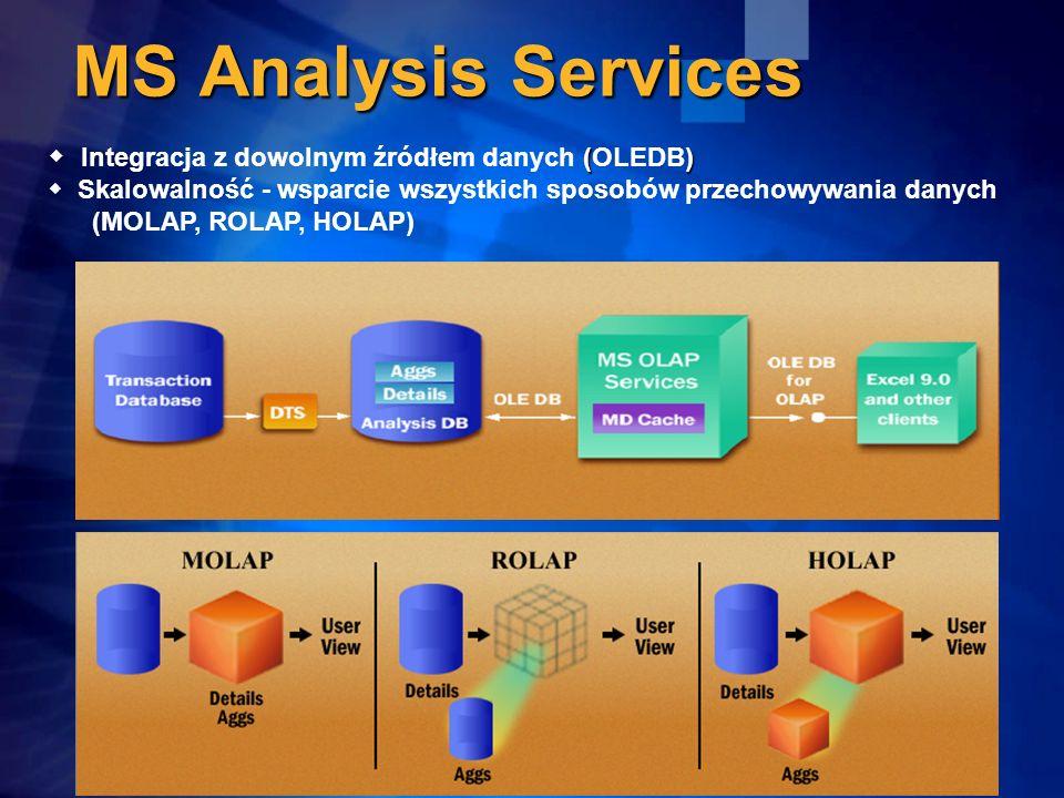 MS Analysis Services () Integracja z dowolnym źródłem danych (OLEDB) Skalowalność - wsparcie wszystkich sposobów przechowywania danych (MOLAP, ROLAP,