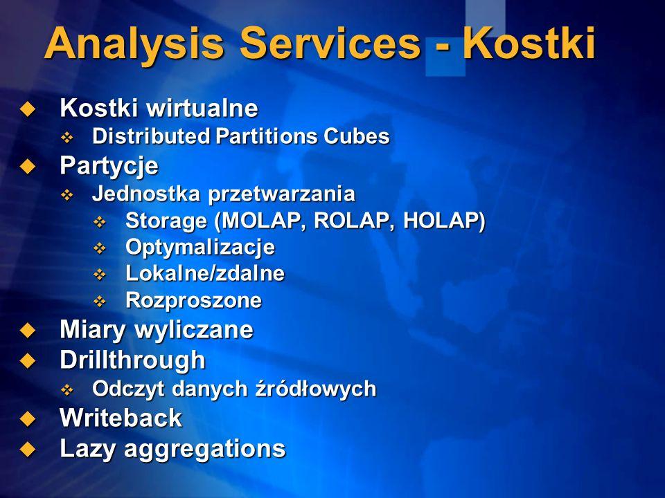 Analysis Services - Kostki Kostki wirtualne Kostki wirtualne Distributed Partitions Cubes Distributed Partitions Cubes Partycje Partycje Jednostka prz