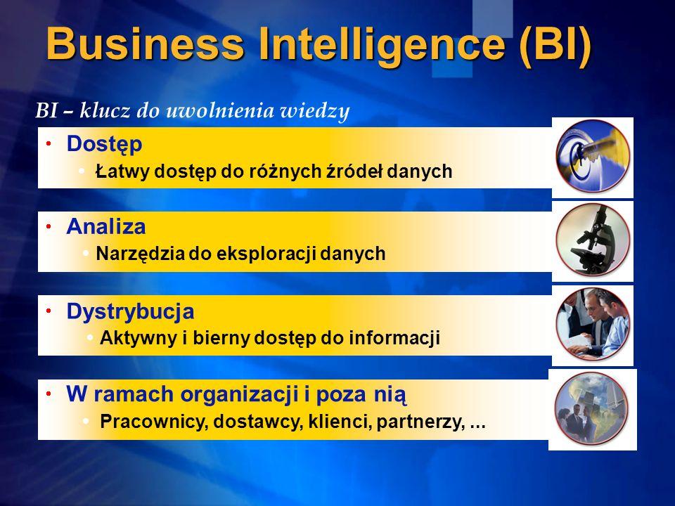 W ramach organizacji i poza nią Pracownicy, dostawcy, klienci, partnerzy,... Dystrybucja Aktywny i bierny dostęp do informacji Analiza Narzędzia do ek