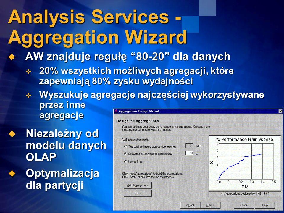 Niezależny od modelu danych OLAP Niezależny od modelu danych OLAP Optymalizacja dla partycji Optymalizacja dla partycji Analysis Services - Aggregatio