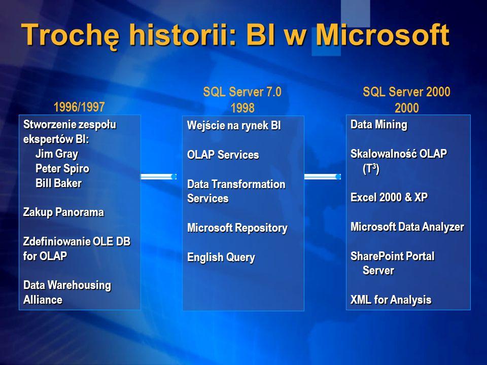 SQL Server 2000 Analysis Services Zabezpieczenia, zarządzanie Uprawnienia Uprawnienia Dla bazy OLAP / poszczególnych kostek Dla bazy OLAP / poszczególnych kostek Dla poszczególnych wymiarów ( hierarchii ) Dla poszczególnych wymiarów ( hierarchii ) Zakres poziomów, zakres elementów, wyrażenia Zakres poziomów, zakres elementów, wyrażenia Opcjonalne uprawnienia w zbiorze danych Opcjonalne uprawnienia w zbiorze danych Do poziomu poszczególnych komórek Do poziomu poszczególnych komórek dla zapisu i/lub odczytu dla zapisu i/lub odczytu Zarządzanie Zarządzanie Narzędzie graficzne Narzędzie graficzne Programowo - Decision Support Objects Programowo - Decision Support Objects