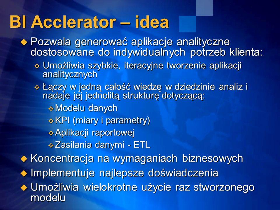 BI Acclerator – idea Pozwala generować aplikacje analityczne dostosowane do indywidualnych potrzeb klienta: Pozwala generować aplikacje analityczne do