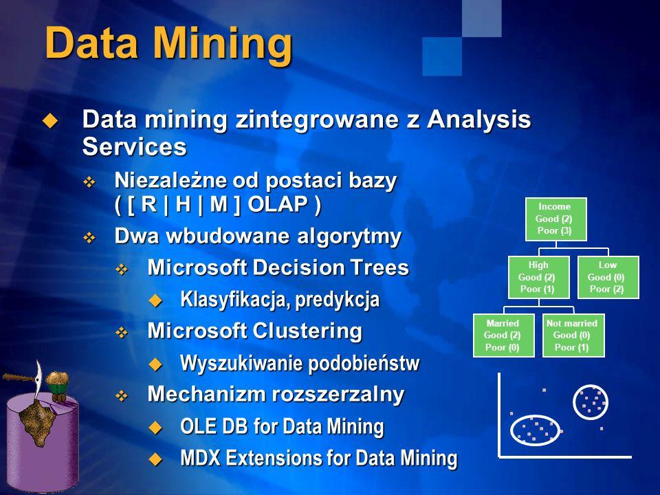 Data Mining Data mining zintegrowane z Analysis Services Data mining zintegrowane z Analysis Services Niezależne od postaci bazy ( [ R | H | M ] OLAP