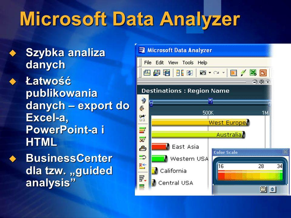 Microsoft Data Analyzer Szybka analiza danych Szybka analiza danych Łatwość publikowania danych – export do Excel-a, PowerPoint-a i HTML Łatwość publi