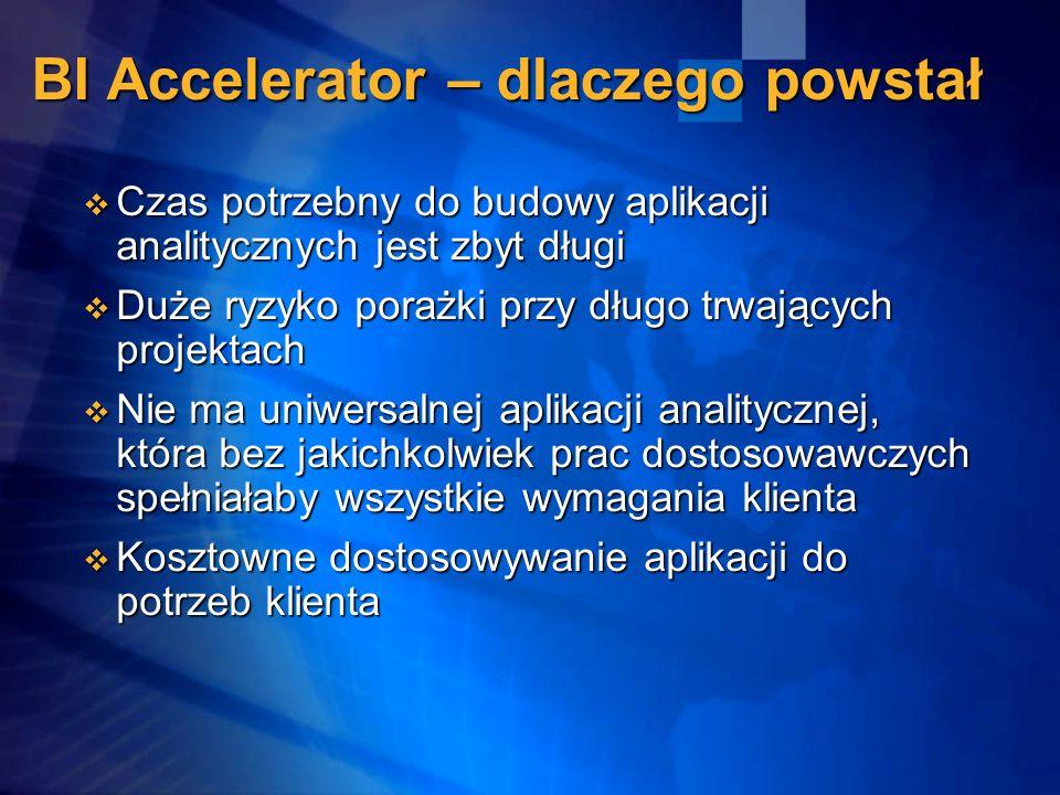BI Accelerator – dlaczego powstał Czas potrzebny do budowy aplikacji analitycznych jest zbyt długi Czas potrzebny do budowy aplikacji analitycznych je