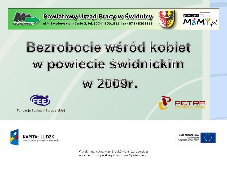 Stopa bezrobocia w % w latach 2005-2009(stan na 31.12 danego roku) Rok/Zasięg20052006200720082009spadek stopy 2009/2005 Polska17,614,811,29,511,95,7 pkt.