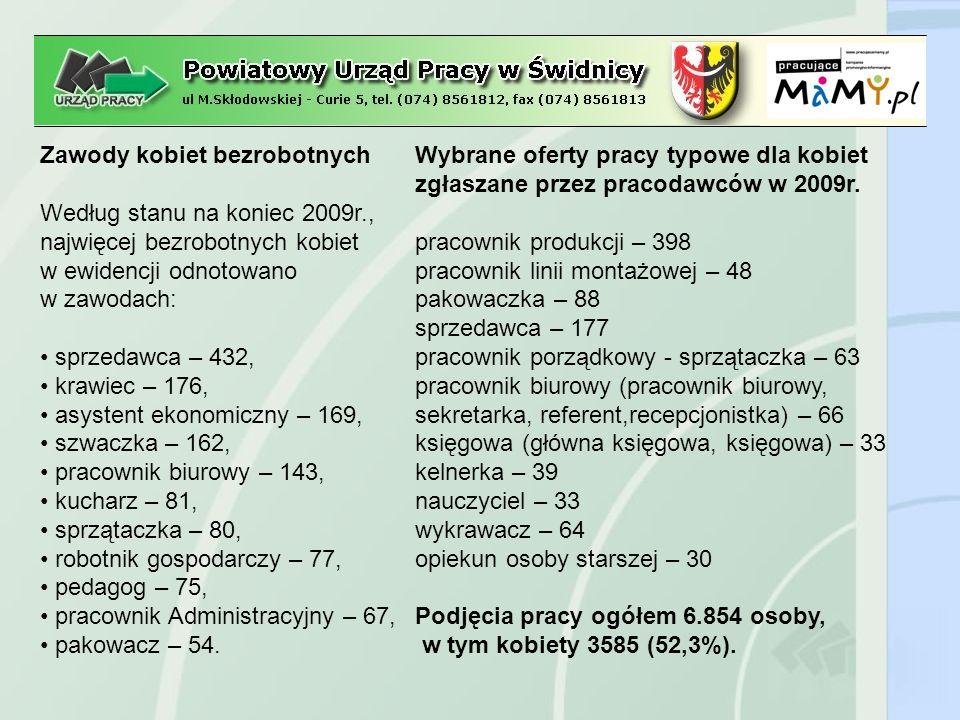 Poradnictwo zawodowe oraz informacja zawodowa Poradnictwo indywidualne: W 2009 r.