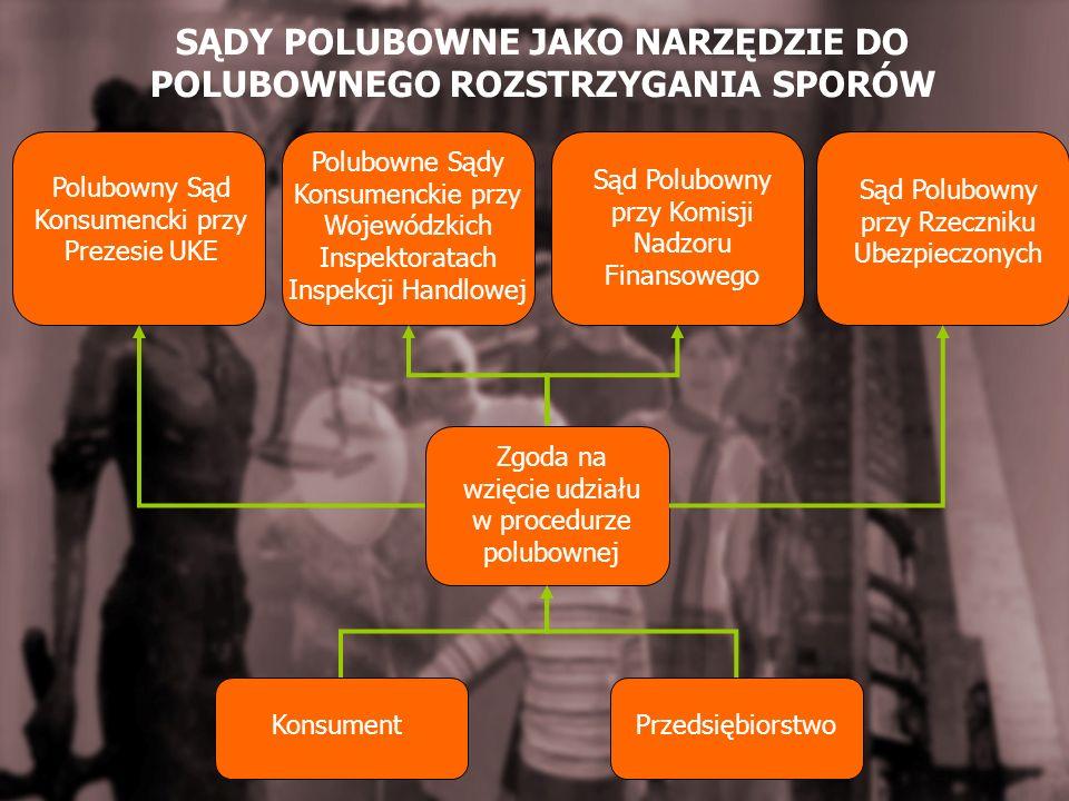KonsumentPrzedsiębiorstwo Zgoda na wzięcie udziału w procedurze polubownej Polubowne Sądy Konsumenckie przy Wojewódzkich Inspektoratach Inspekcji Hand