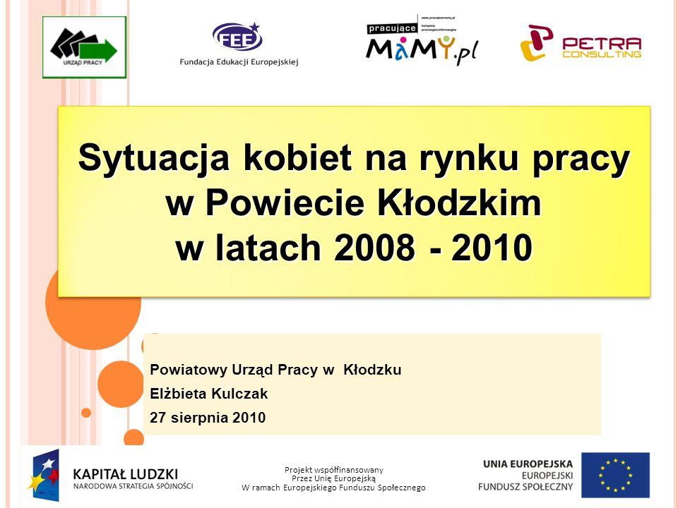 Projekt współfinansowany Przez Unię Europejską W ramach Europejskiego Funduszu Społecznego Powiatowy Urząd Pracy w Kłodzku Elżbieta Kulczak 27 sierpnia 2010 Sytuacja kobiet na rynku pracy w Powiecie Kłodzkim w latach 2008 - 2010 Sytuacja kobiet na rynku pracy w Powiecie Kłodzkim w latach 2008 - 2010