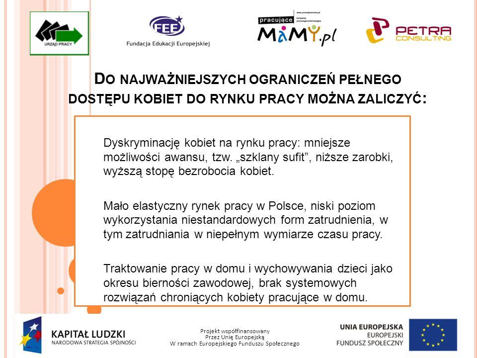 Projekt współfinansowany Przez Unię Europejską W ramach Europejskiego Funduszu Społecznego D O NAJWAŻNIEJSZYCH OGRANICZEŃ PEŁNEGO DOSTĘPU KOBIET DO RYNKU PRACY MOŻNA ZALICZYĆ : Dyskryminację kobiet na rynku pracy: mniejsze możliwości awansu, tzw.