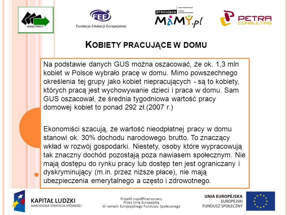Projekt współfinansowany Przez Unię Europejską W ramach Europejskiego Funduszu Społecznego K OBIETY PRACUJĄCE W DOMU Na podstawie danych GUS można oszacować, że ok.