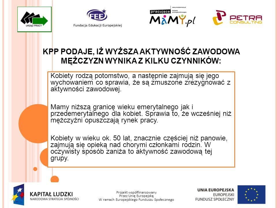 Projekt współfinansowany Przez Unię Europejską W ramach Europejskiego Funduszu Społecznego KPP PODAJE, IŻ WYŻSZA AKTYWNOŚĆ ZAWODOWA MĘŻCZYZN WYNIKA Z