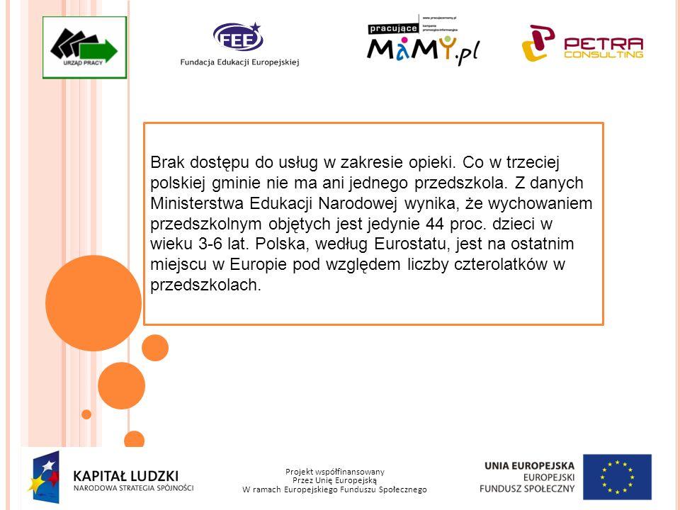 Projekt współfinansowany Przez Unię Europejską W ramach Europejskiego Funduszu Społecznego Brak dostępu do usług w zakresie opieki.