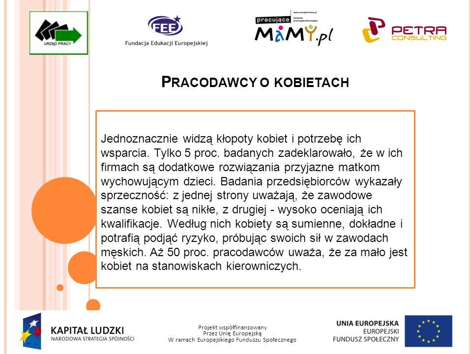 Projekt współfinansowany Przez Unię Europejską W ramach Europejskiego Funduszu Społecznego P RACODAWCY O KOBIETACH Jednoznacznie widzą kłopoty kobiet i potrzebę ich wsparcia.