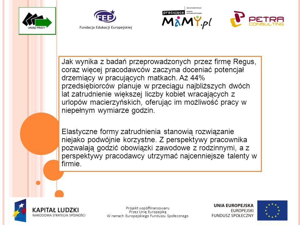 Projekt współfinansowany Przez Unię Europejską W ramach Europejskiego Funduszu Społecznego Jak wynika z badań przeprowadzonych przez firmę Regus, cora