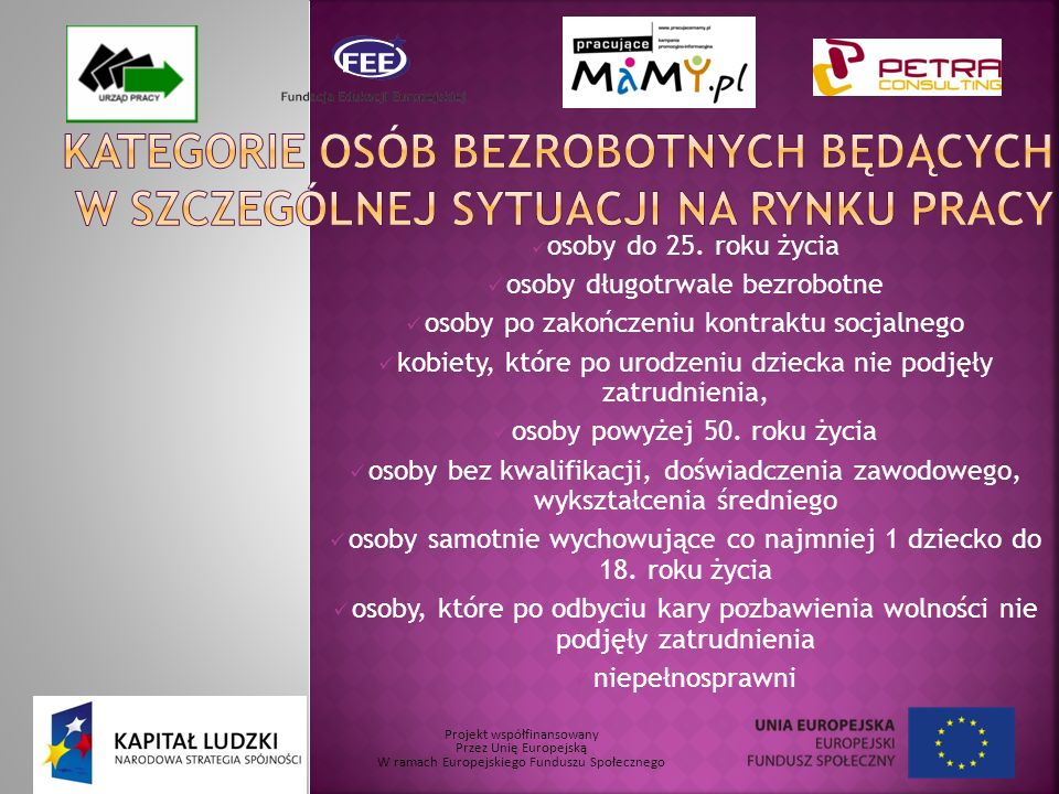Projekt współfinansowany Przez Unię Europejską W ramach Europejskiego Funduszu Społecznego RokLiczba bezrobotnych Liczba kobiet % ogółu bezrobotnych 20083428186454 20094782242451 20104395223951 Liczba kobiet stanowi ponad 50 % ogółu zarejestrowanych bezrobotnych w Powiatowym Urzędzie Pracy w Bolesławcu.