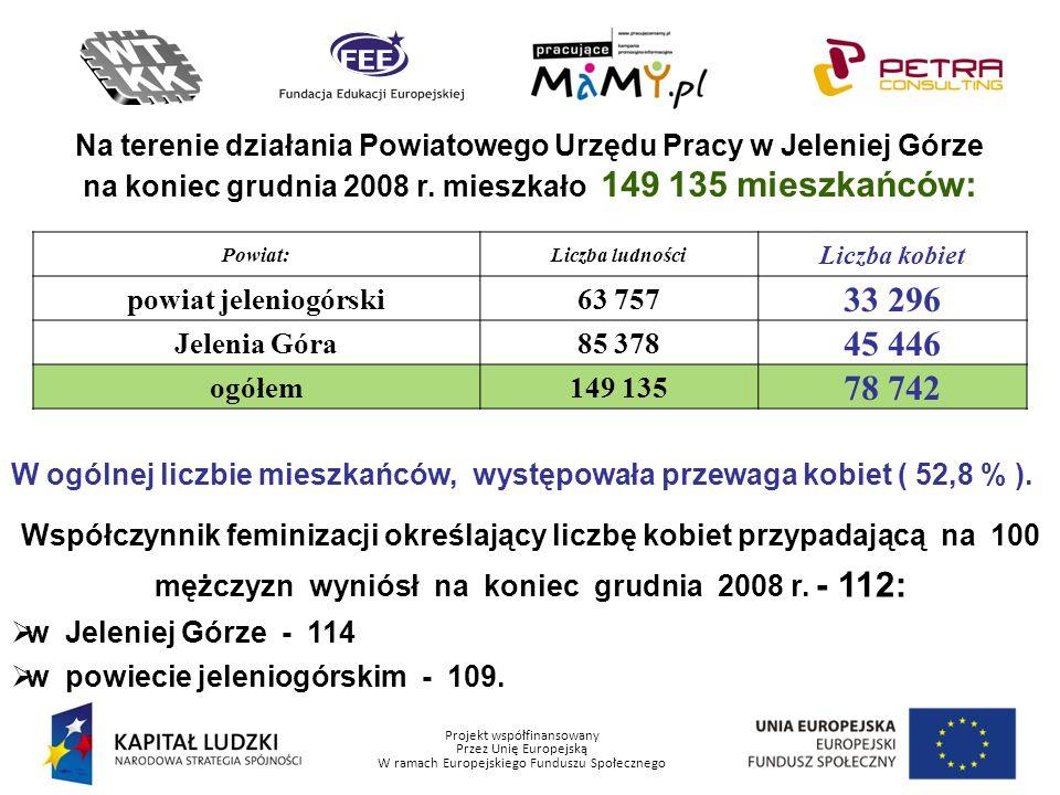 Projekt współfinansowany Przez Unię Europejską W ramach Europejskiego Funduszu Społecznego Na terenie działania Powiatowego Urzędu Pracy w Jeleniej Gó