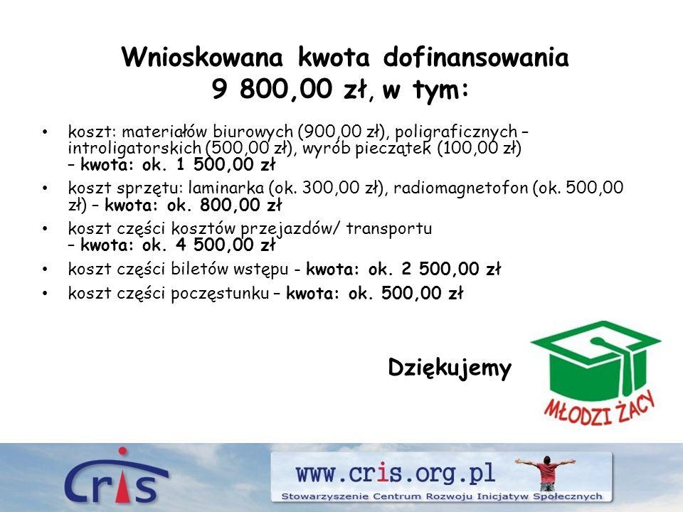 Wnioskowana kwota dofinansowania 9 800,00 zł, w tym: koszt: materiałów biurowych (900,00 zł), poligraficznych – introligatorskich (500,00 zł), wyrób pieczątek (100,00 zł) – kwota: ok.