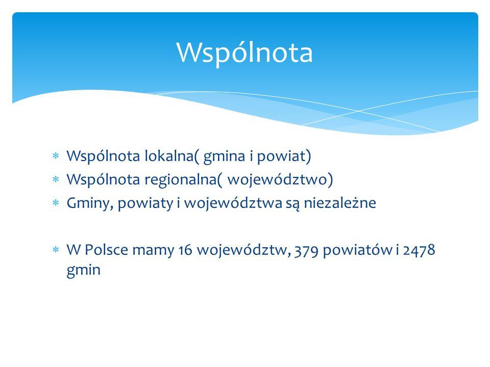 Wspólnota lokalna( gmina i powiat) Wspólnota regionalna( województwo) Gminy, powiaty i województwa są niezależne W Polsce mamy 16 województw, 379 powi