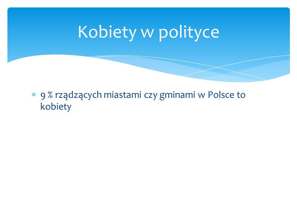 9 % rządzących miastami czy gminami w Polsce to kobiety Kobiety w polityce