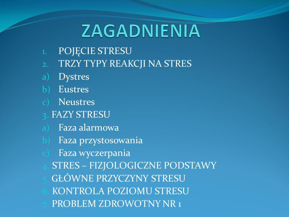 1. POJĘCIE STRESU 2. TRZY TYPY REAKCJI NA STRES a) Dystres b) Eustres c) Neustres 3. FAZY STRESU a) Faza alarmowa b) Faza przystosowania c) Faza wycze