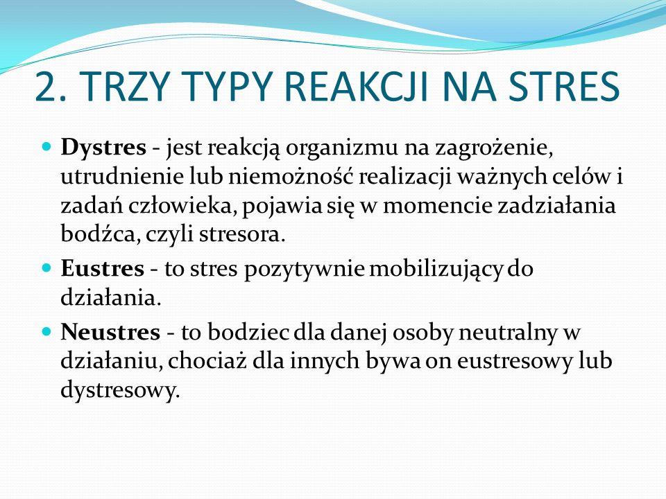 2. TRZY TYPY REAKCJI NA STRES Dystres - jest reakcją organizmu na zagrożenie, utrudnienie lub niemożność realizacji ważnych celów i zadań człowieka, p