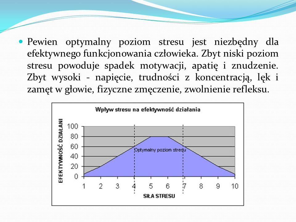 Pewien optymalny poziom stresu jest niezbędny dla efektywnego funkcjonowania człowieka. Zbyt niski poziom stresu powoduje spadek motywacji, apatię i z
