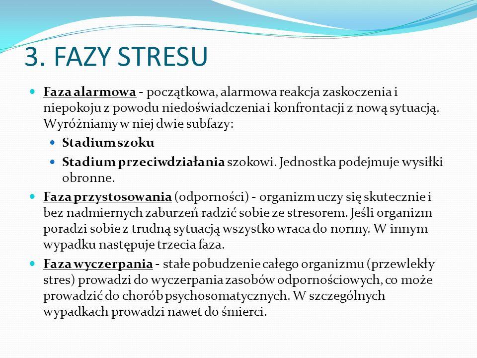 3. FAZY STRESU Faza alarmowa - początkowa, alarmowa reakcja zaskoczenia i niepokoju z powodu niedoświadczenia i konfrontacji z nową sytuacją. Wyróżnia