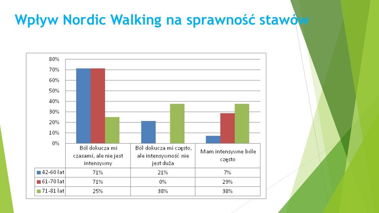 Wpływ Nordic Walking na sprawność stawów