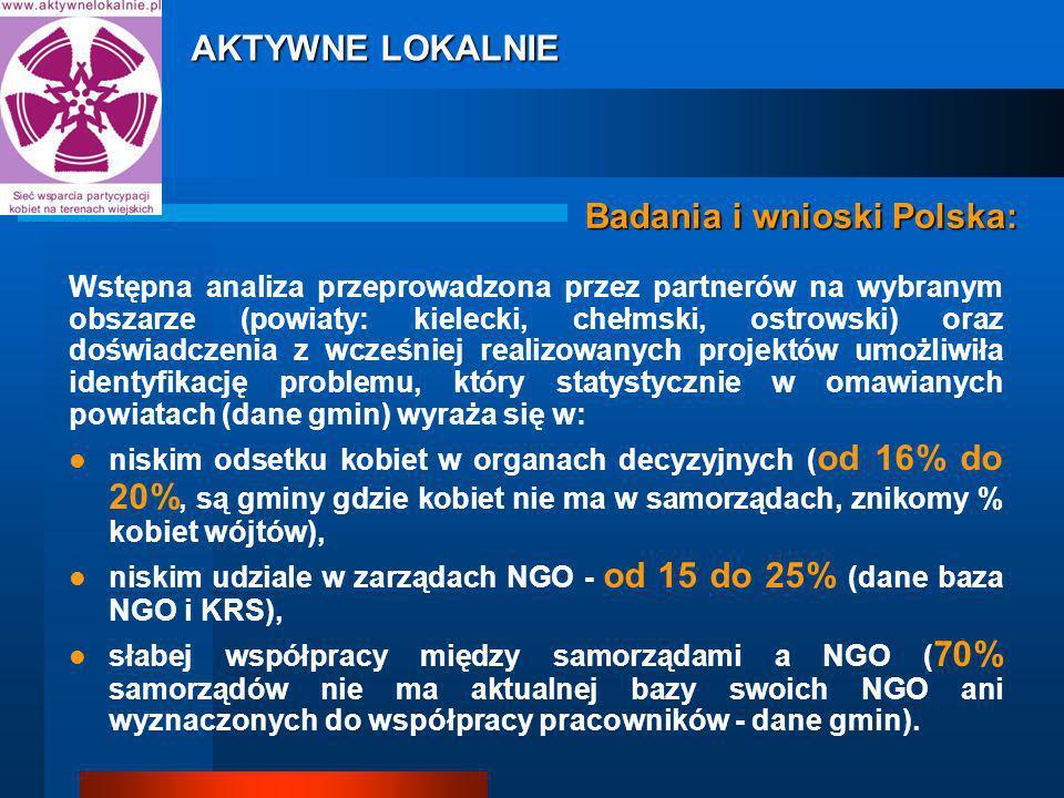 Badania i wnioski Polska: Wstępna analiza przeprowadzona przez partnerów na wybranym obszarze (powiaty: kielecki, chełmski, ostrowski) oraz doświadczenia z wcześniej realizowanych projektów umożliwiła identyfikację problemu, który statystycznie w omawianych powiatach (dane gmin) wyraża się w: niskim odsetku kobiet w organach decyzyjnych ( od 16% do 20%, są gminy gdzie kobiet nie ma w samorządach, znikomy % kobiet wójtów), niskim udziale w zarządach NGO - od 15 do 25% (dane baza NGO i KRS), słabej współpracy między samorządami a NGO ( 70% samorządów nie ma aktualnej bazy swoich NGO ani wyznaczonych do współpracy pracowników - dane gmin).