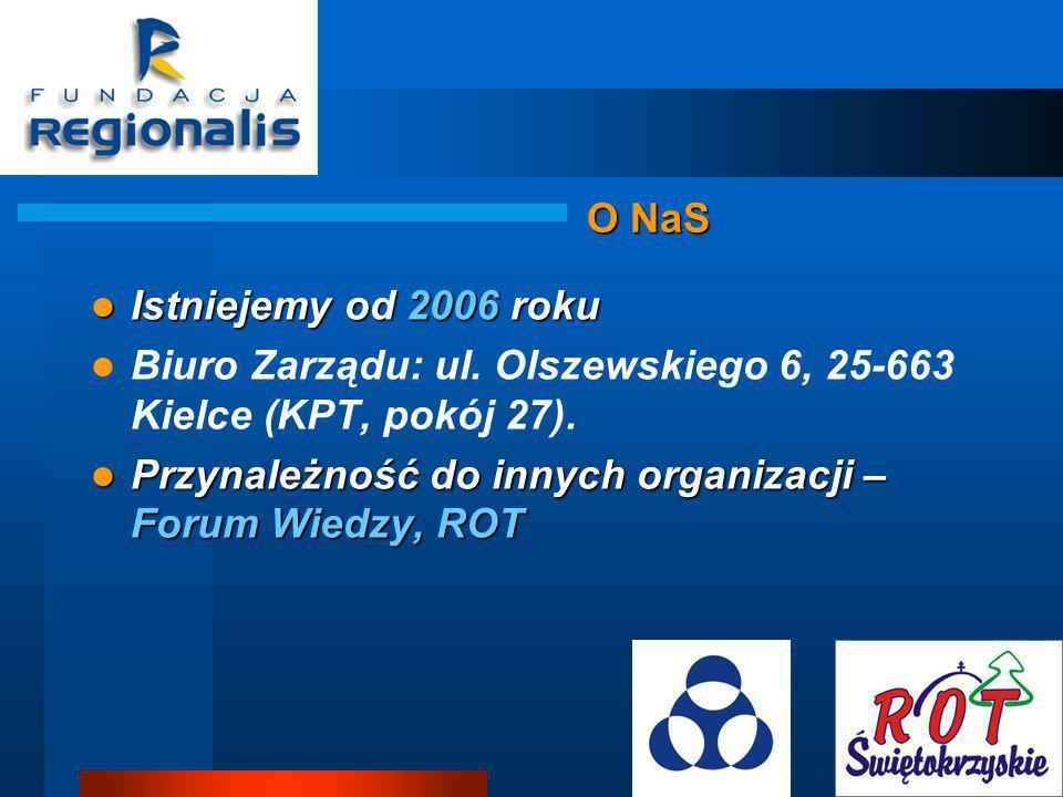 O NaS Istniejemy od 2006 roku Istniejemy od 2006 roku Biuro Zarządu: ul.