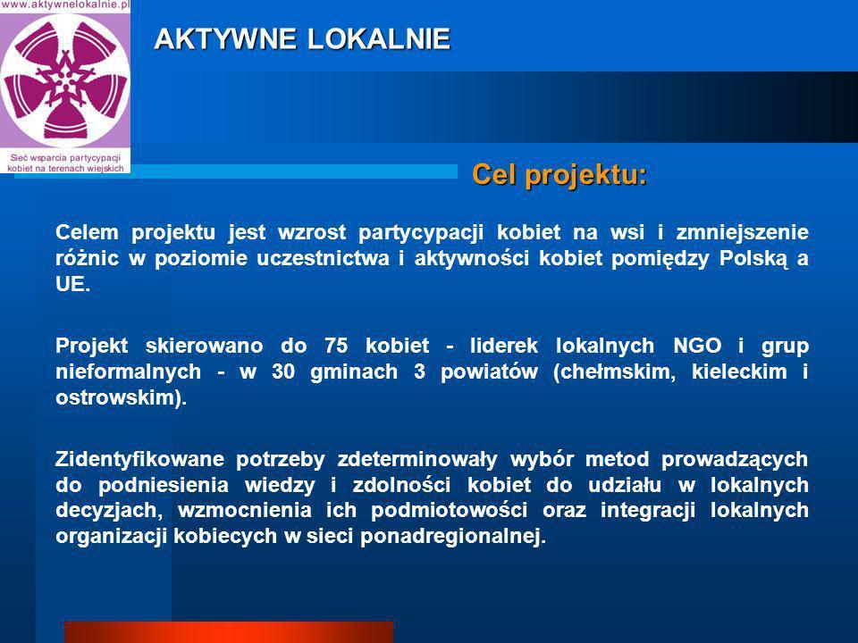 Cel projektu: Celem projektu jest wzrost partycypacji kobiet na wsi i zmniejszenie różnic w poziomie uczestnictwa i aktywności kobiet pomiędzy Polską a UE.